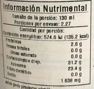 Worcestershire sauce - Información nutricional - es