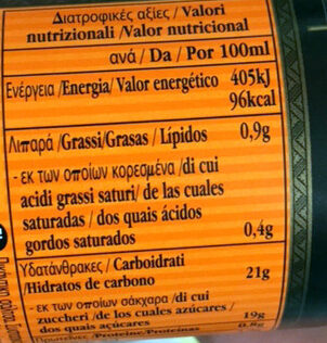 Worcestershire sauce - Nutrition facts - es
