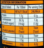 Lea & Perrins Worcestershire Sauce - Nutrition facts