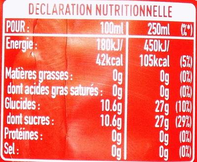 Coca Cola Nutrition Facts Canada Nutrition Facts Coca Cola