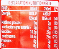 Coca-Cola - Nutrition facts - fr