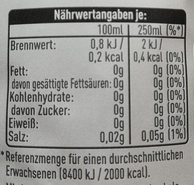 Coca Cola light - Valori nutrizionali - de