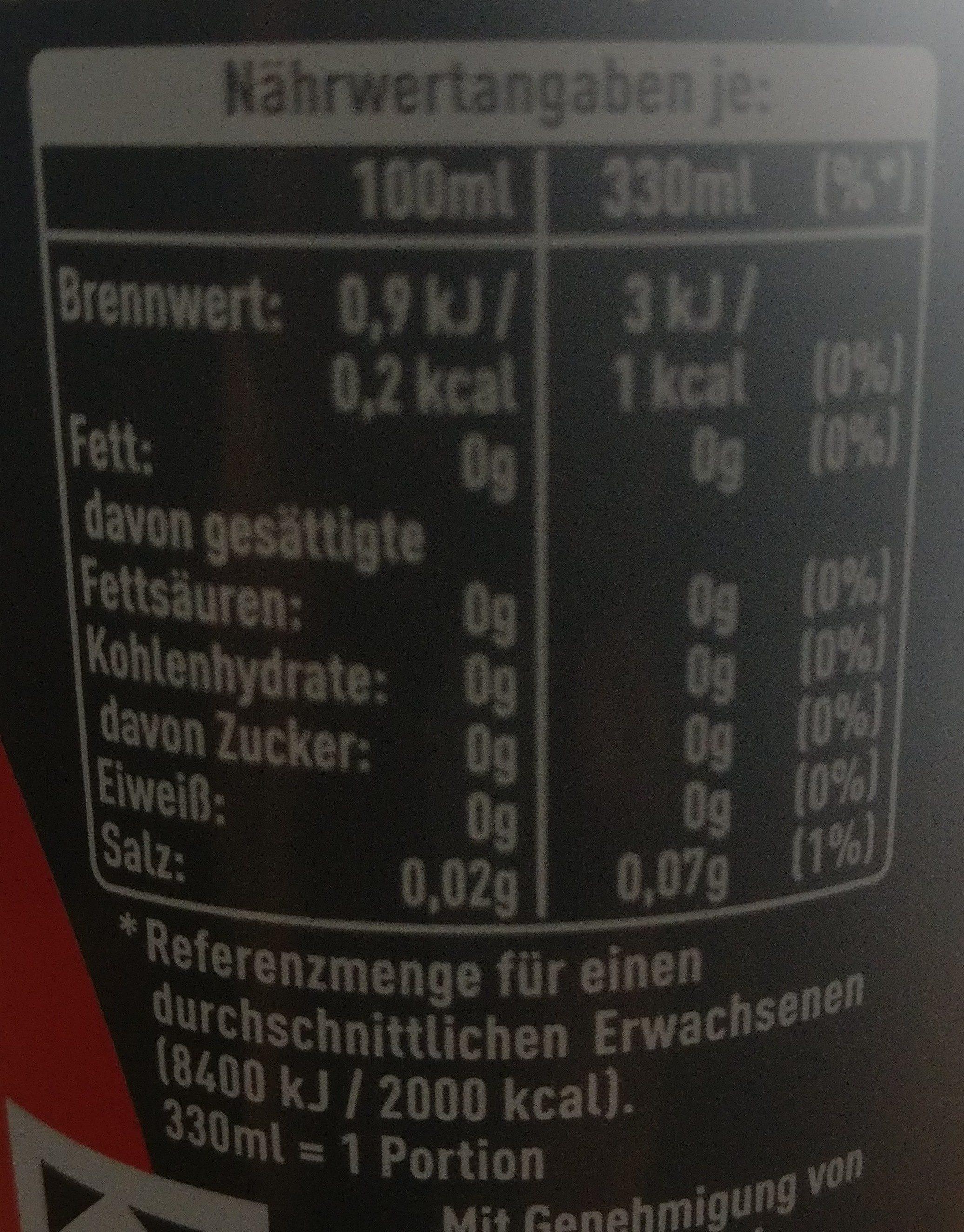Coca-Cola Zero - Nutrition facts