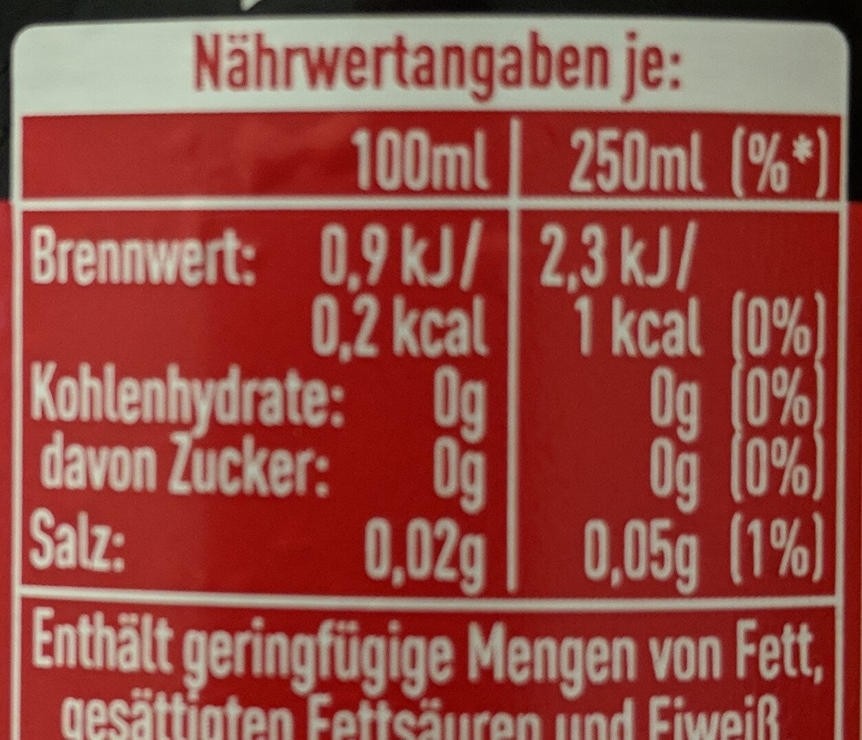 Zero Sugar - Nutrition facts