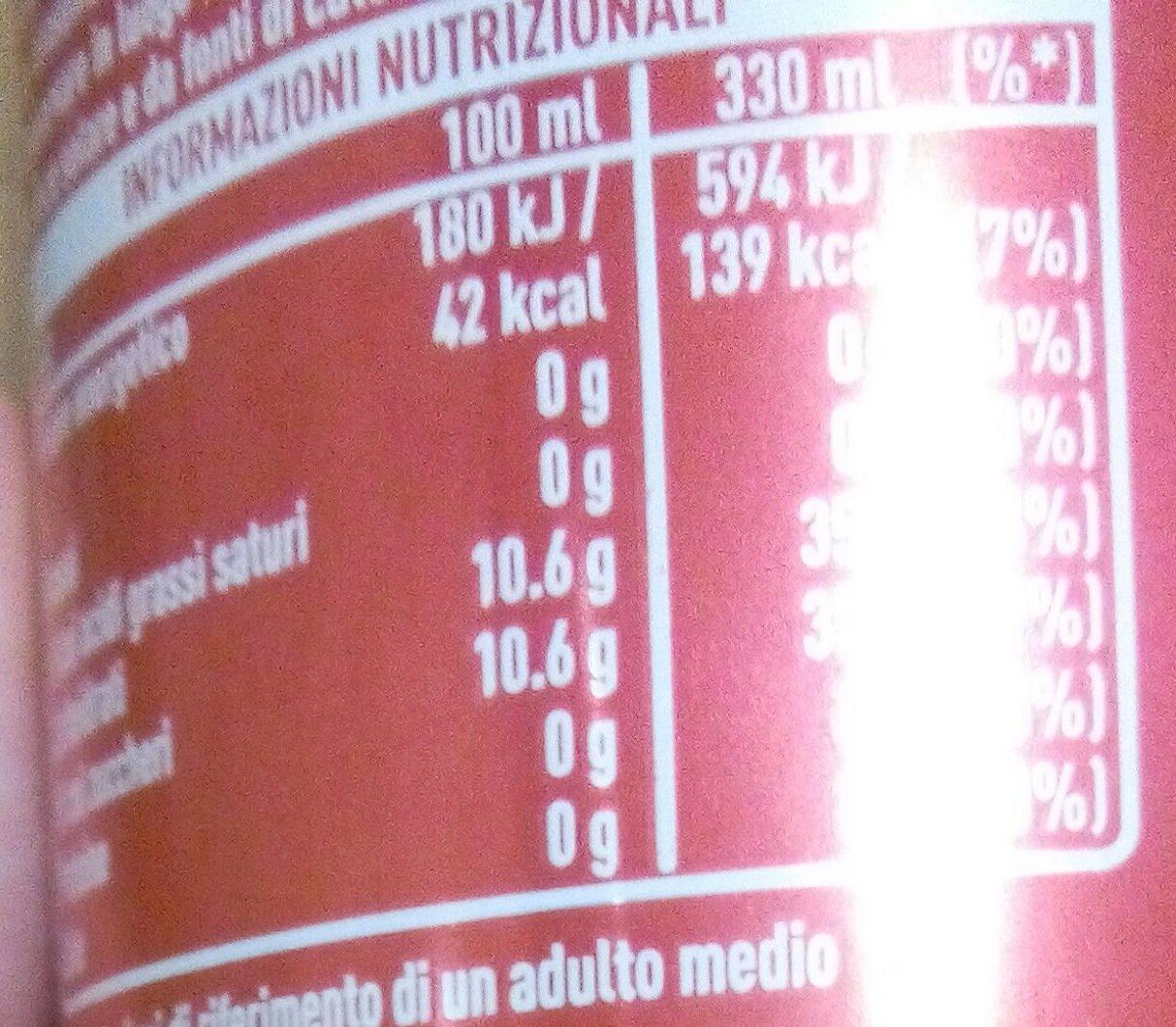 Coca Cola - Informazioni nutrizionali