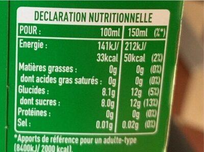 Sprite - Informations nutritionnelles - fr