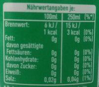 Sprite Zero - Valori nutrizionali - fr