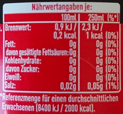 Coca-Cola Zero Sugar - Nutrition facts - de