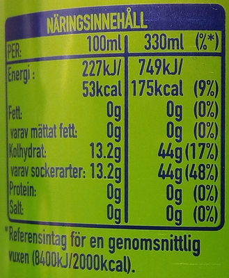 Fanta Exotic - Nutrition facts