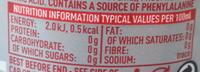 Diet Coke - Nutrition facts