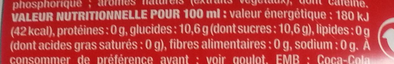 Coca-Cola Collector 2013 - Nutrition facts - fr