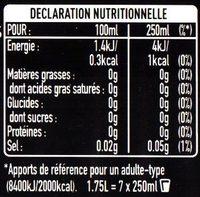 Coca-Cola zéro sucres - Informations nutritionnelles - fr