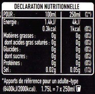 Coca-Cola Zero - Informations nutritionnelles