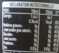 Coca-Cola zero® sans sucres - Nutrition facts - fr