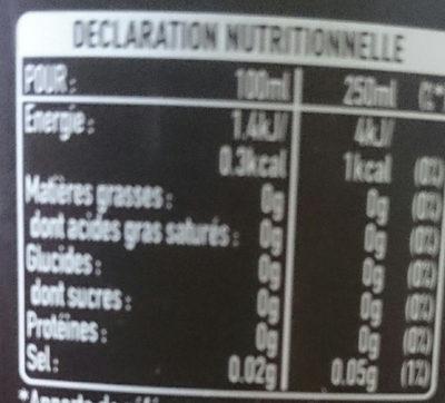 Coca-Cola zero® sans sucres - Nutrition facts