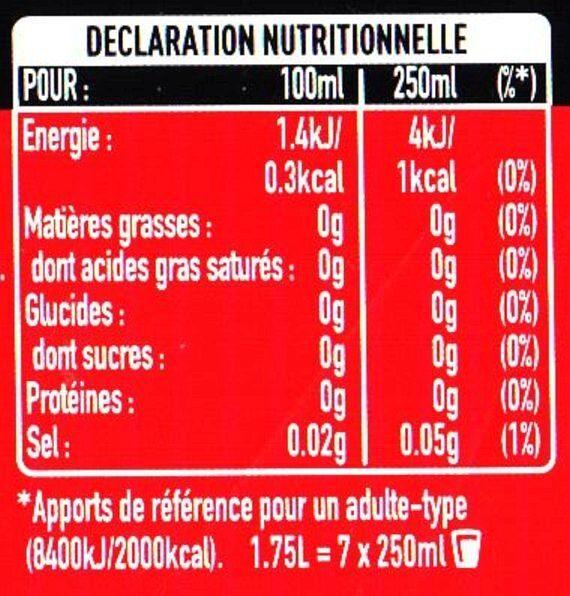 Coca-Cola zéro sucres - Nutrition facts - fr