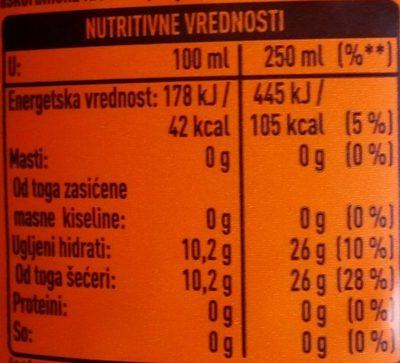 Fanta orange - Nutrition facts