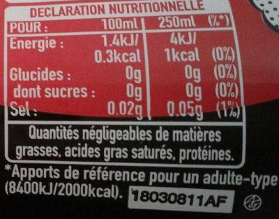 Coca-Cola zéro sucres - Valori nutrizionali