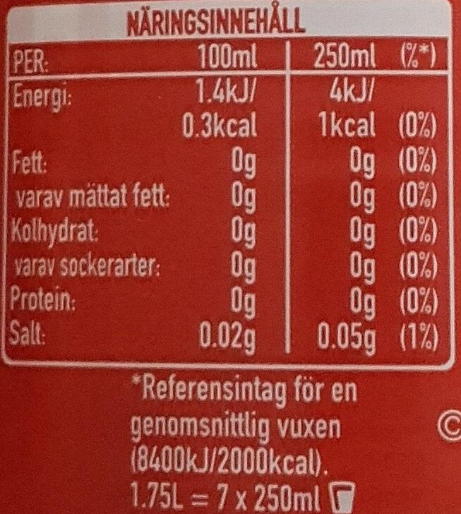 Coca-Cola Zero Sugar - Sockerfri - Valori nutrizionali - sv