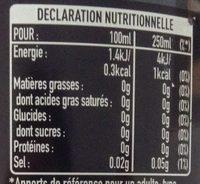 Coca Cola zero sucres - Valori nutrizionali - fr