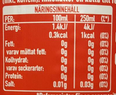 Coca-Cola Zero Sugar Cinnamon Limited Edition - Nutrition facts