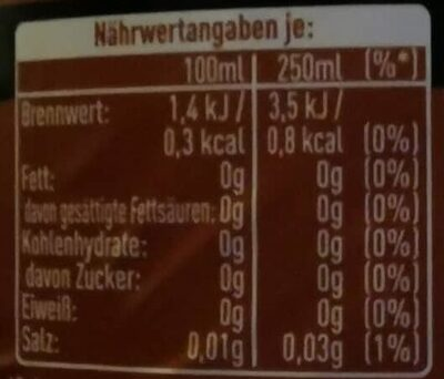 Zimt ohne Zucker (Limited Edition) - Nutrition facts