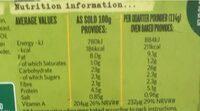 Green cuisine - Διατροφικά στοιχεία - en