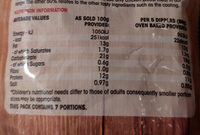 Chicken Dippers - Nutrition facts - en