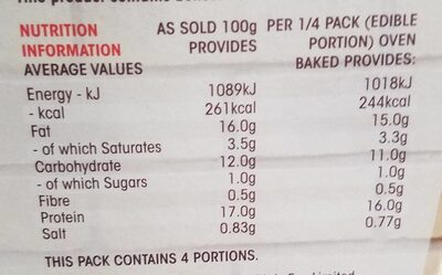 Chicken Wings - Nutrition facts