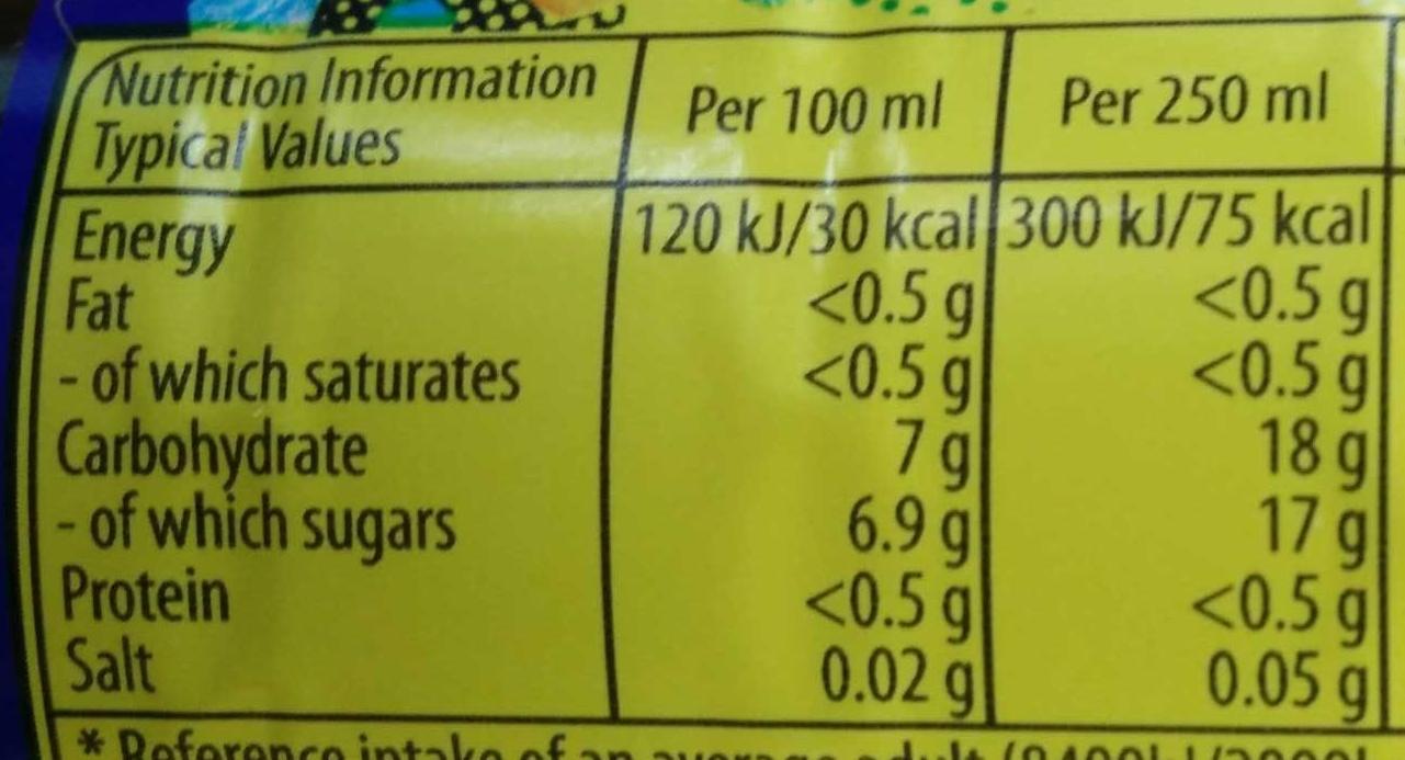 Waitrose Vegtable Somosa - Nutrition facts - en