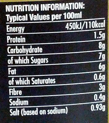 Horseradish Sauce - Nutrition facts