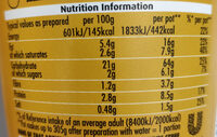 Original Curry Standard - Nutrition facts - en