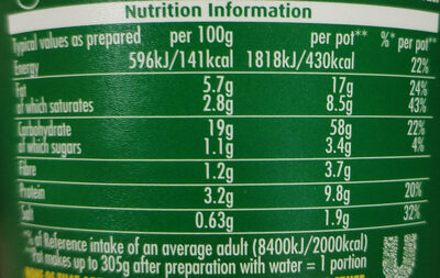 Chicken And Mushroom Instant Noodles - Nutrition facts