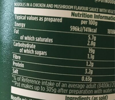 Chicken & Mushroom Standard - Nutrition facts - en