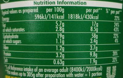 Chicken & Mushroom Standard - Informations nutritionnelles - fr