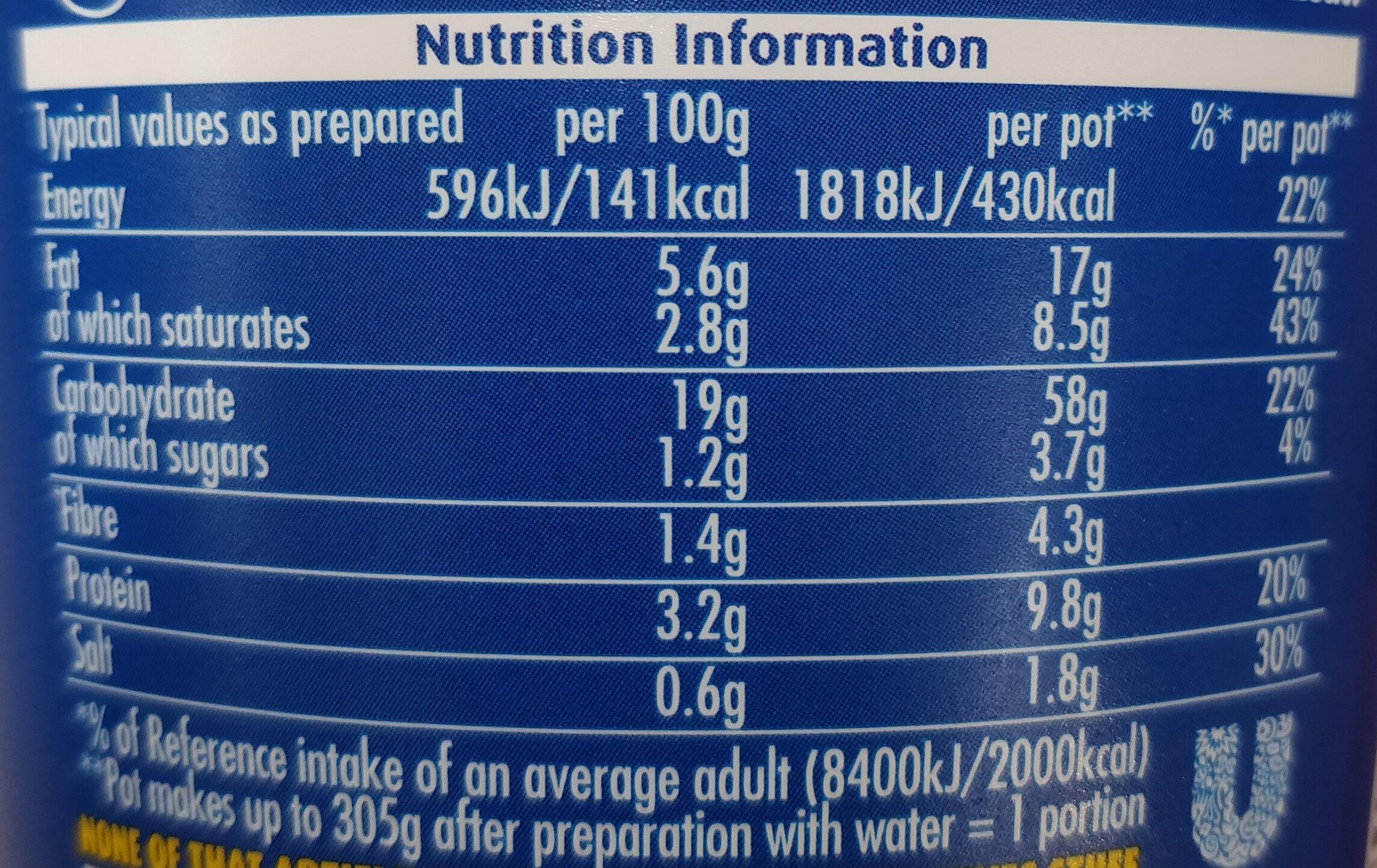 Noodle - Nutrition facts - en