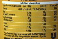 Pot Noodle King Original Curry - Informations nutritionnelles