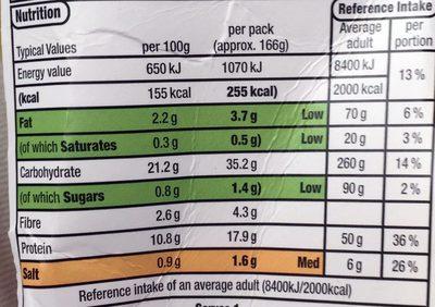low fat prawn & rocket - Nutrition facts - en