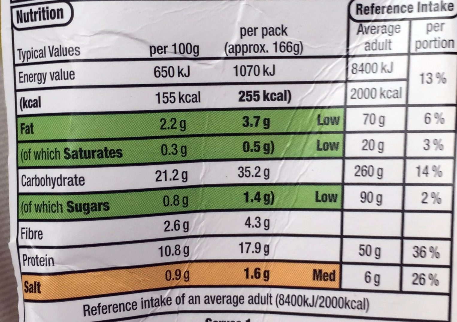 low fat prawn & rocket - Voedingswaarden