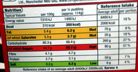 Rich fruit christmas pudding - Nutrition facts