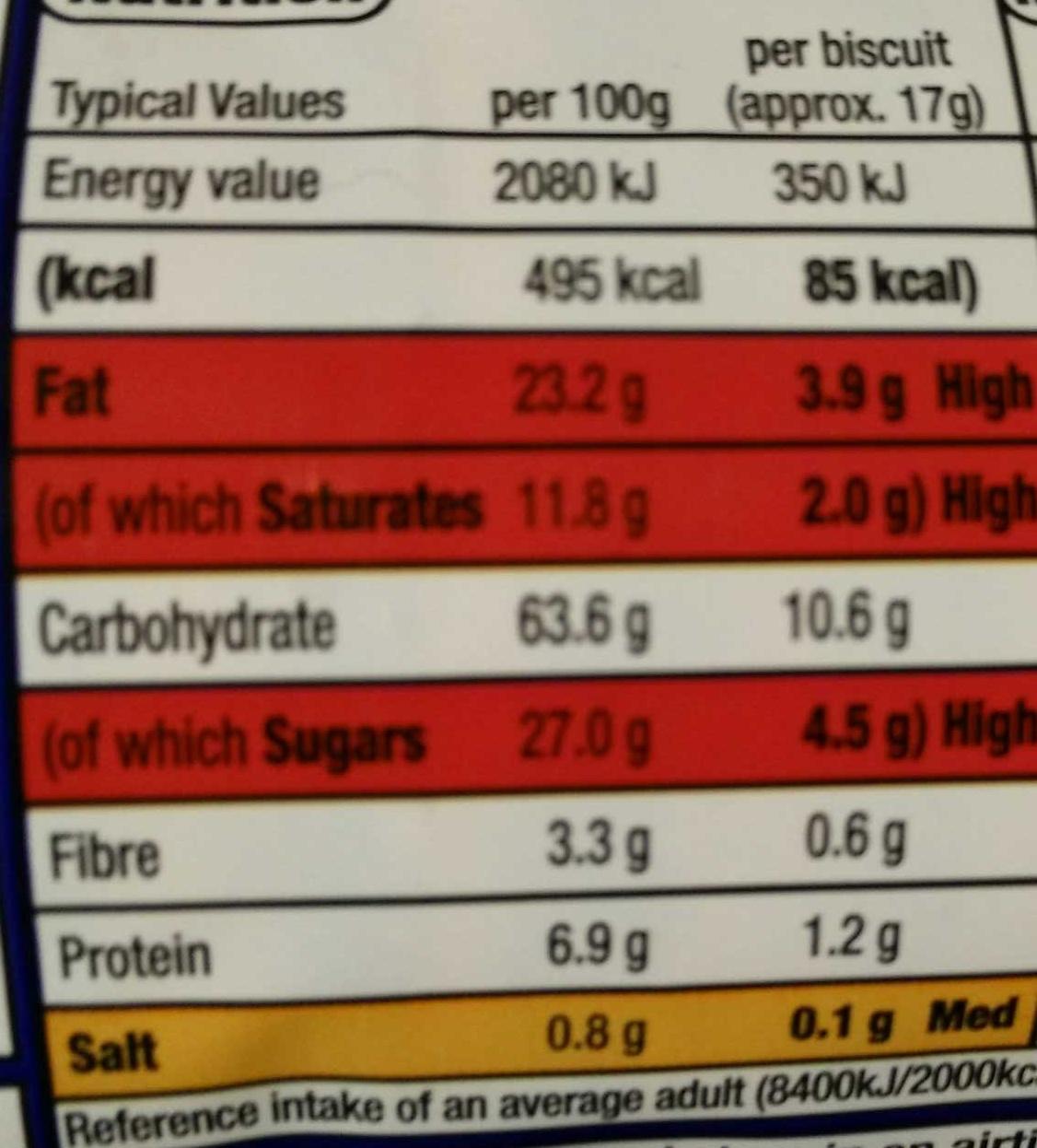 Milk Chocolate Digestive Biscuits The Co Operative 300 G