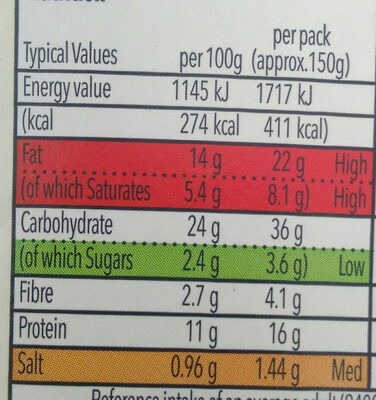 Cheese & red onion - Nutrition facts - en