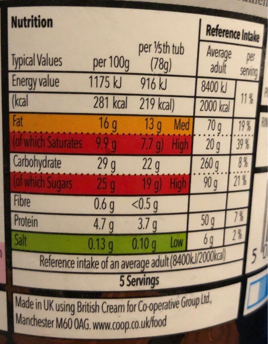 Hazelnut Praline & Chocolate  Truffle Ice Cream - Informations nutritionnelles - en