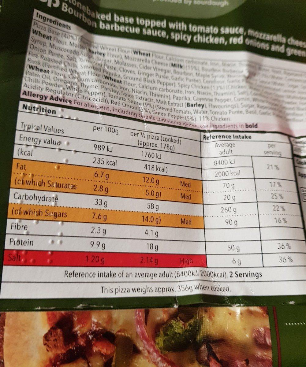 Braeburn Apples - Ingredienti - fr
