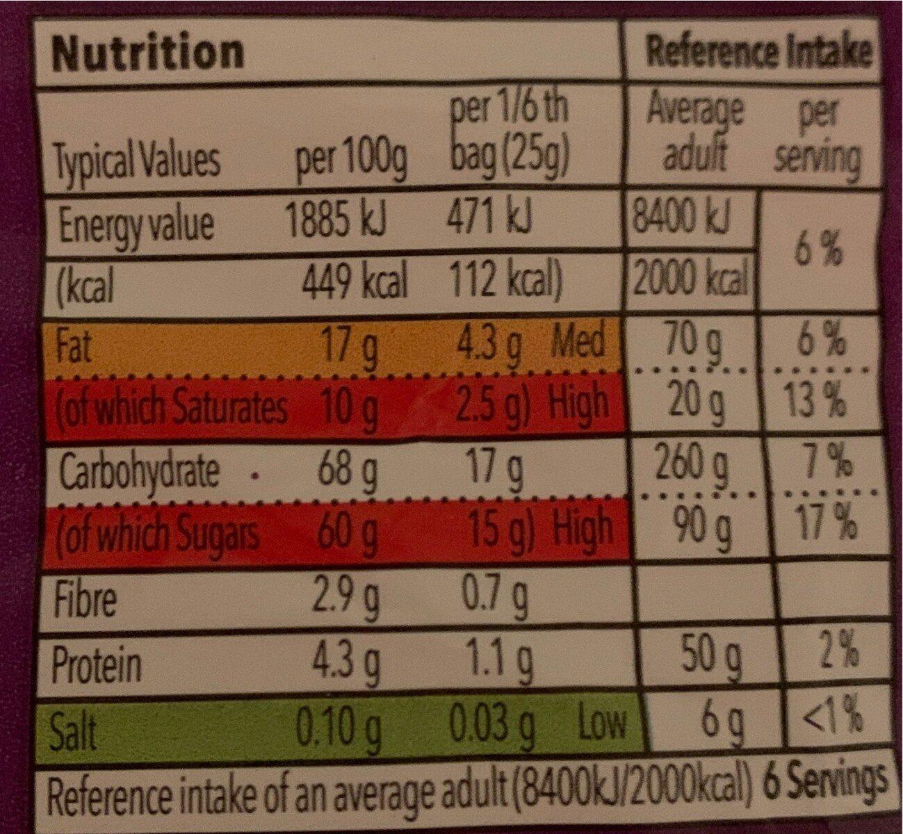 Milk Chocolate Raisins - Valori nutrizionali - en