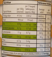 Cannellini beans - Nutrition facts - en