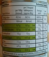 Butter Beans in water - Nutrition facts