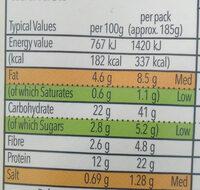 Tuna & sweetcorn - Nutrition facts - en