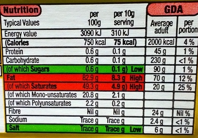 British Unsalted Creamery Butter - Nutrition facts
