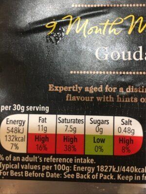 Gouda - Informations nutritionnelles - en